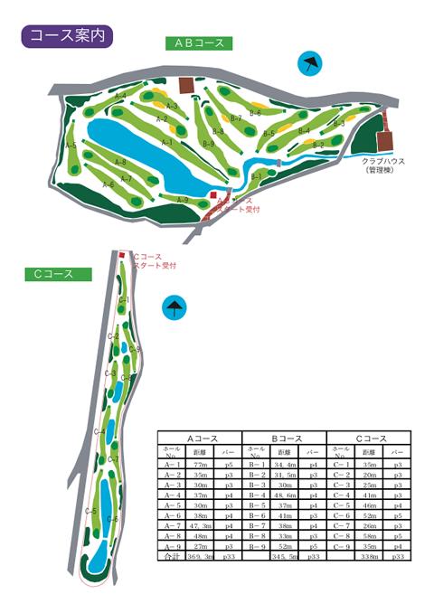 parkgolf_map